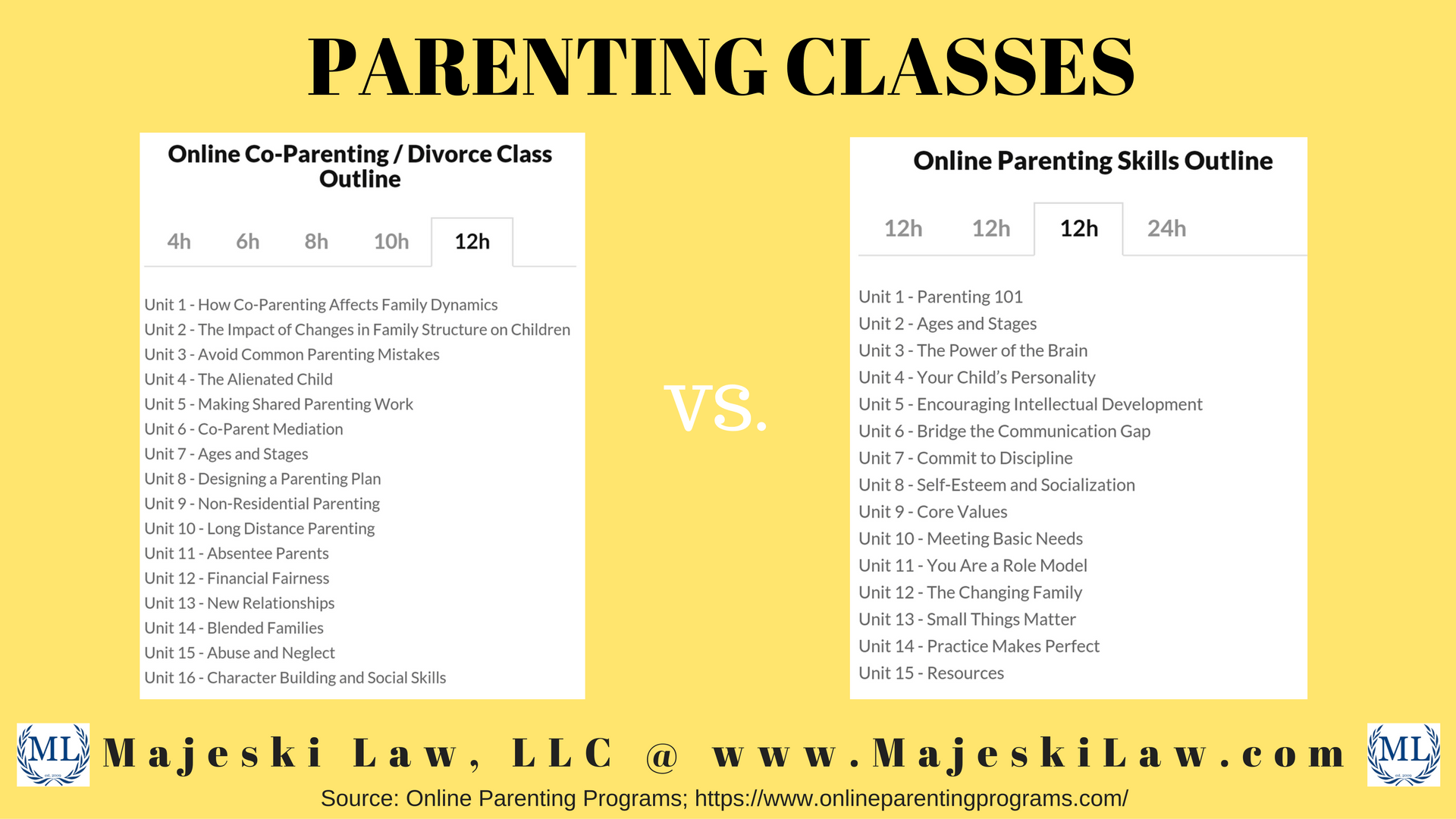 parenting class We make completing the mandatory parenting divorce class fast and easy   class online covers a wide range of topics including effective co-parenting  your  certificate of completion can be emailed to you upon completion of the course   about the positive parenting through divorce seminar, please feel free to give  us a.