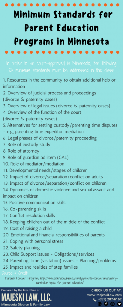 co-parenting class curriculum standards