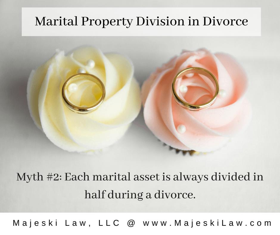 Marital property division in MN divorce
