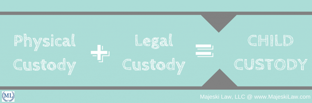 Child Custody in Minnesota Majeski Law