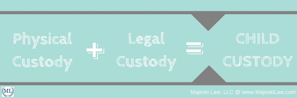 Child Custody in Minnesota Majeski Law