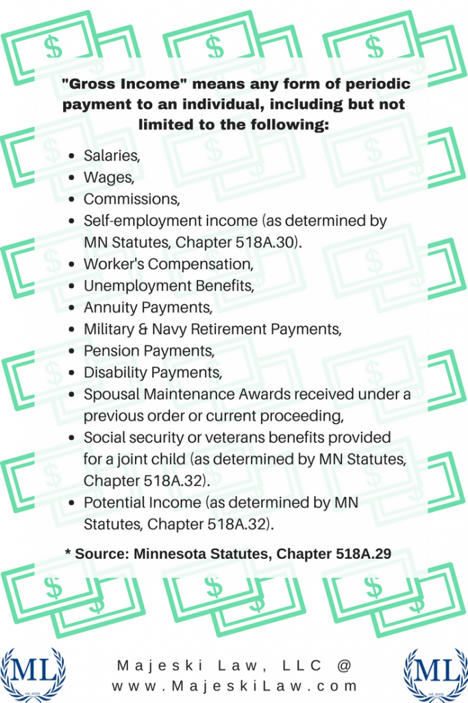 child support in minnesota parental gross income
