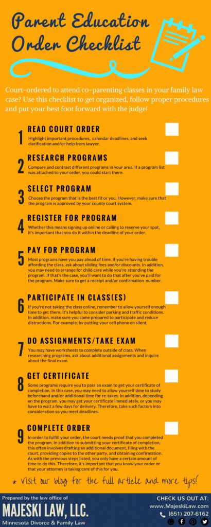 parent education order checklist