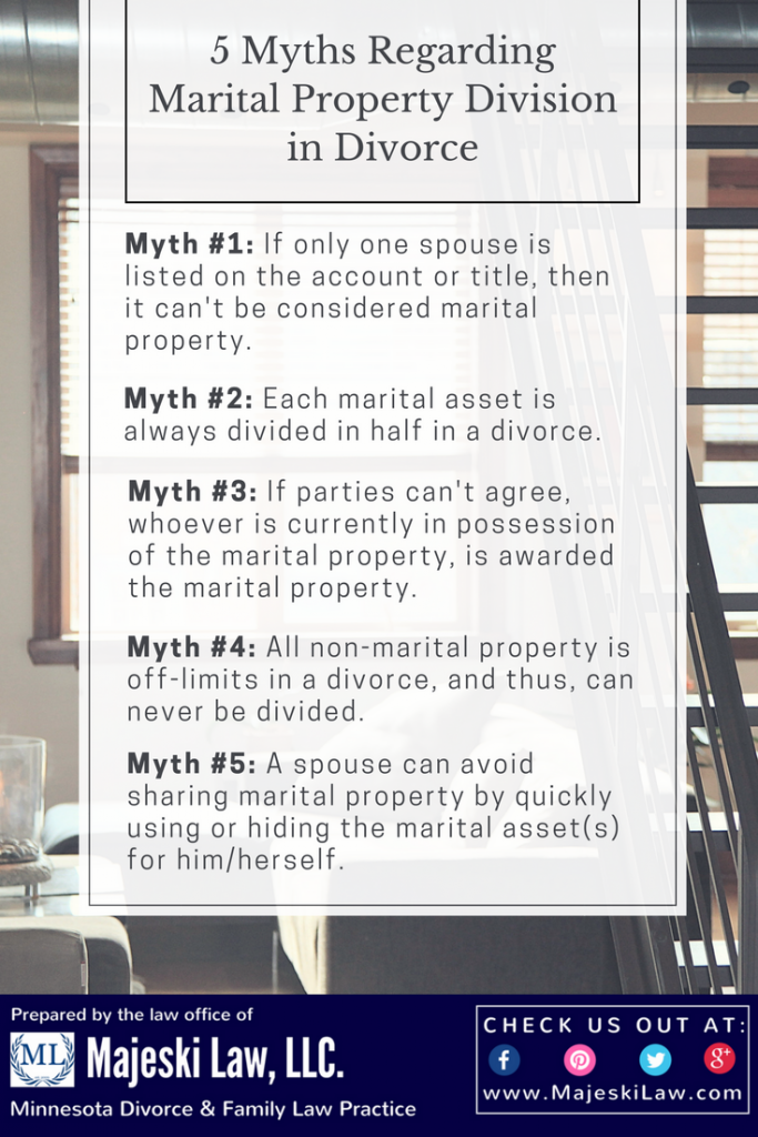 5 marital property division myths in divorce