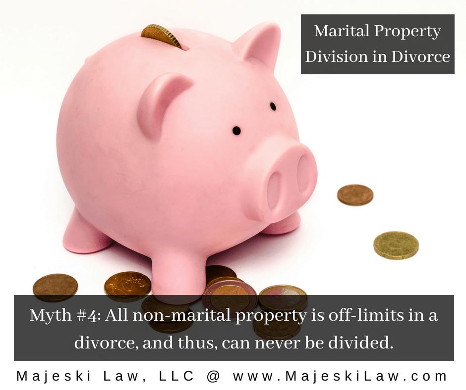 marital property division in divorce in minnesota